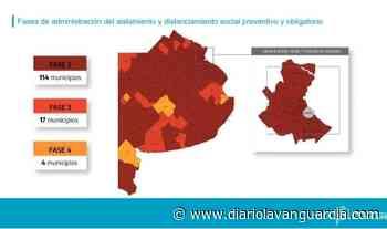La Provincia confirmó que Balcarce seguirá en fase 2 - Diario La Vanguardia