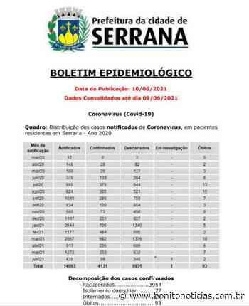 99 casos de Covid-19 são confirmados em Serrana; confira o boletim epidemiológico - Bonito Notícias