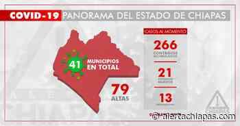 Alerta Chiapas Sigue avanzando la pandemia: Huehuetán, Acala y Chiapilla con nuevos casos - Alerta Chiapas