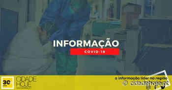 Covid-19: Entre os concelhos vizinhos, Braga regista o maior número de casos - Cidade Hoje