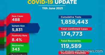 Coronavirus - Kenya: COVID-19 update (11 June 2021) - Africanews English