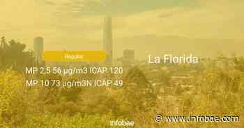 Calidad del aire en La Florida de hoy 11 de junio de 2021 - Condición del aire ICAP - infobae
