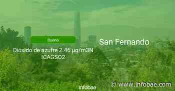 Calidad del aire en San Fernando de hoy 12 de junio de 2021 - Condición del aire ICAP - infobae