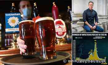 Hospitality bosses warn pubs and restaurants will lose £3BILLION in sales if lockdown easing delayed