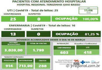 COVID-19: Idosa de Maravilha é o 288º óbito no Hospital Regional de SMO - JRTV Jornal Regional