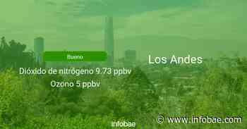 Calidad del aire en Los Andes de hoy 13 de junio de 2021 - Condición del aire ICAP - infobae