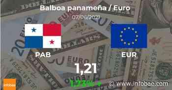 Euro hoy en Panamá: cotización del balboa al euro del 7 de junio. EUR PAB - Infobae.com
