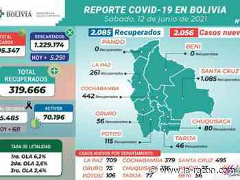 Bolivia reporta 2.056 contagios, La Paz registra la cifra más alta - La Razón (Bolivia)