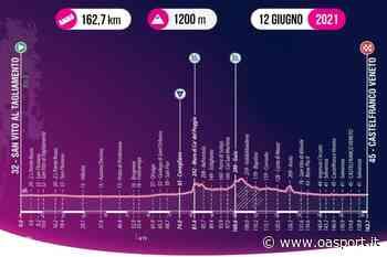 Giro d'Italia U23, tappa di oggi San Vito al Tagliamento-Castelfranco Veneto: percorso, favoriti, altimetria. Chiusura per velocisti - OA Sport