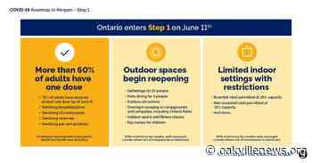 June 12, 2021 coronavirus update for Oakville - Oakville News