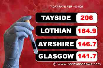 Covid Scotland: Coronavirus hotspots revealed in case numbers - Barrhead News