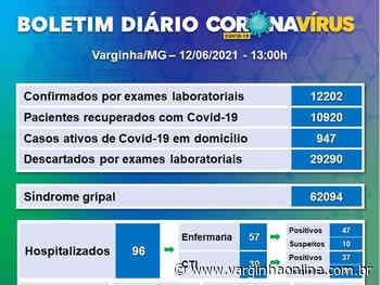Varginha registra 137 novos casos de Covid-19 e um óbito neste sábado - Varginha Online