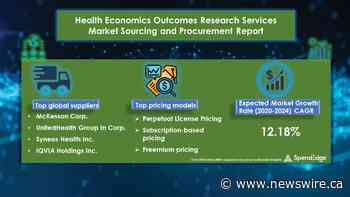 USD 0.66 Billion growth expected in Health Economics Outcomes Research Services Market| SpendEdge