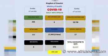 Coronavirus - Eswatini: COVID-19 daily update (13 June 2021) - Africanews English