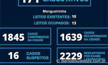 Mangueirinha confirma 18 casos de coronavírus em 24h - Diário do Sudoeste