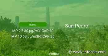 Calidad del aire en San Pedro de hoy 13 de junio de 2021 - Condición del aire ICAP - infobae