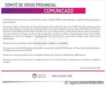 Son 342 los casos de Coronavirus registrados este lunes en la provincia - Agencia de Noticias San Luis