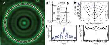 Enlaces muy débiles con átomos artificiales formados por corrales cuánticos - cronica.gt