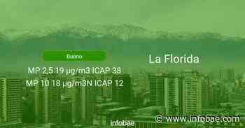Calidad del aire en La Florida de hoy 14 de junio de 2021 - Condición del aire ICAP - infobae