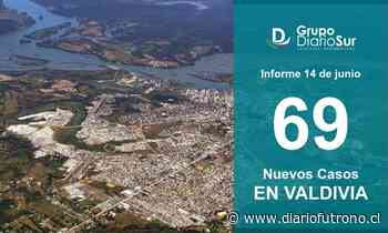 Valdivia reporta este lunes 69 contagios y 463 casos activos - Diario Futrono