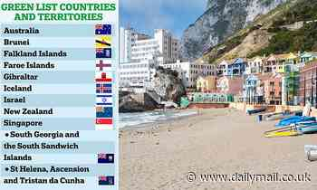 Holidays abroad: Top European resorts are 'unlikely to be added to the green list before August'