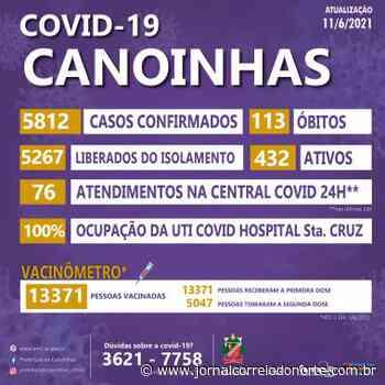 Canoinhas registra mais um óbito por covid, chegando a 113 - Jornal Correio do Norte