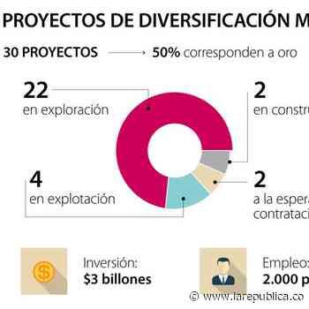 Los cinco retos sociales, ambientales y financieros de grandes mineras en Colombia - La República