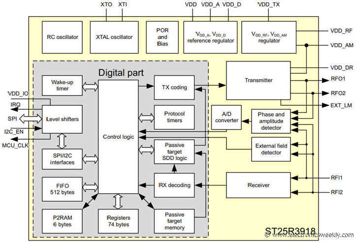 ST strips down NFC transceiver to make IC for passive peer-to-peer, card-emulation and reader use
