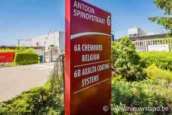 Zo snel mogelijk onderzoek naar mogelijke bodemverontreiniging in Mechelen-Zuid
