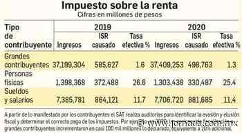 El boquete fiscal equivale a una quinta parte del gasto público: SAT - La Jornada