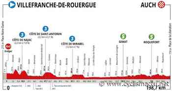 Route d'Occitanie: La 2e étape, Démare contre les puncheurs à Auch ? - Cyclism'Actu