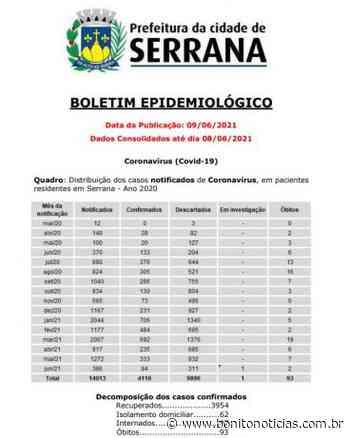 7 pacientes segue internados com Covid-19 em Serrana - Bonito Notícias