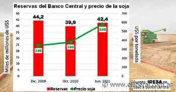 """""""Ni el alto precio de la soja compensa el desorden creciente del sector público"""" - El Liberal Digital"""
