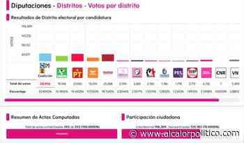 PAN ganó Diputación local por Misantla, define OPLE - alcalorpolitico