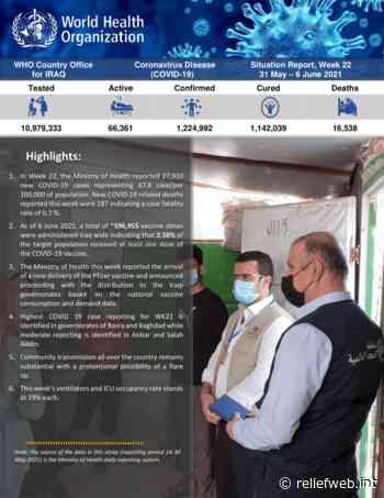 Iraq: Coronavirus Disease 2021 (COVID-19) - Weekly Situation Report (Week 22) (31 May – 6 June 2021) [EN/AR] - Iraq - ReliefWeb