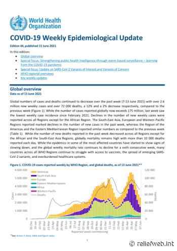 Coronavirus Disease (COVID-19): Weekly Epidemiological Update (15 June 2021) - World - ReliefWeb