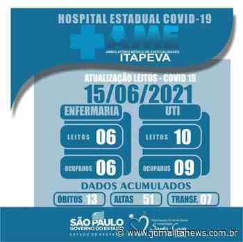 Ame Itapeva tem 15 pacientes internados – Notícias – Jornal Ita News - Jornal Ita News