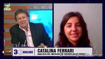 Aspiradora China, silos vacíos en EEUU; y la oportunidad para Argentina; con Catalina Ferrari - AZ Group - agrositio.com.ar