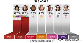 Elecciones en Tlaxcala: INE confirmó victoria de Morena con Lorena Cuéllar Cisneros - infobae