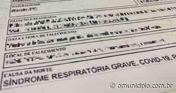 Mais de 69% das vítimas de Covid-19 em Brusque tinham comorbidades - O Munícipio