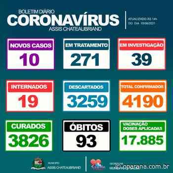 Assis Chateaubriand confirma o 93º óbito por complicações do covid-19 - O Paraná