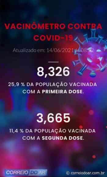 COVID-19: Palotina já vacinou 25,9% da sua população com a 1ª dose da vacina - Correio do Ar