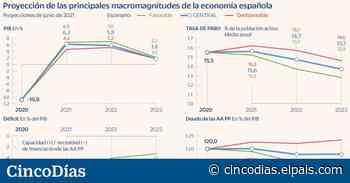 El Banco de España mejora las previsiones de crecimiento del PIB para 2021, 2022 y 2023 - Cinco Días