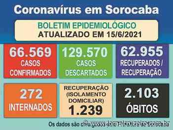 Em 45 dias, Sorocaba tem 22 mortes na fila de espera por vaga - Jornal Cruzeiro do Sul