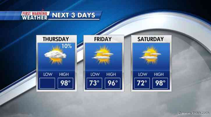 Hot temps heading into Father's Day weekend