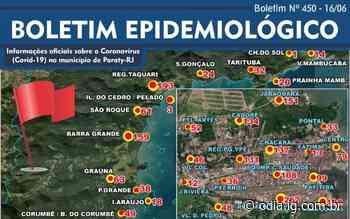 Mapa do Covid-19 em Paraty   Paraty   O Dia - O Dia