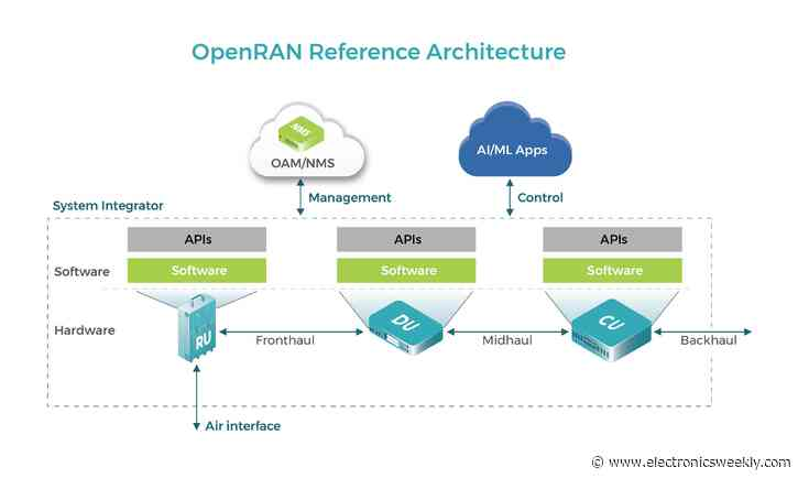 OpenRoaming to bridge gap between cellular and WiFi