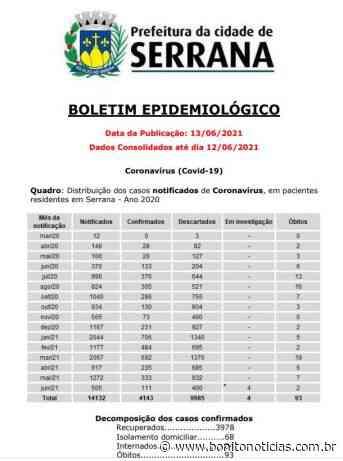 Serrana (SP) possui 4 pessoas internadas com Covid-19 no mês de junho - Bonito Notícias