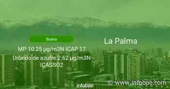 Calidad del aire en La Palma de hoy 17 de junio de 2021 - Condición del aire ICAP - infobae