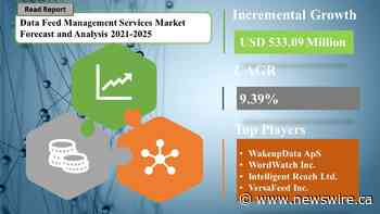 Data Feed Management Services Market Size to Reach USD 533.09 Million by 2025 at a CAGR 9.39% | SpendEdge